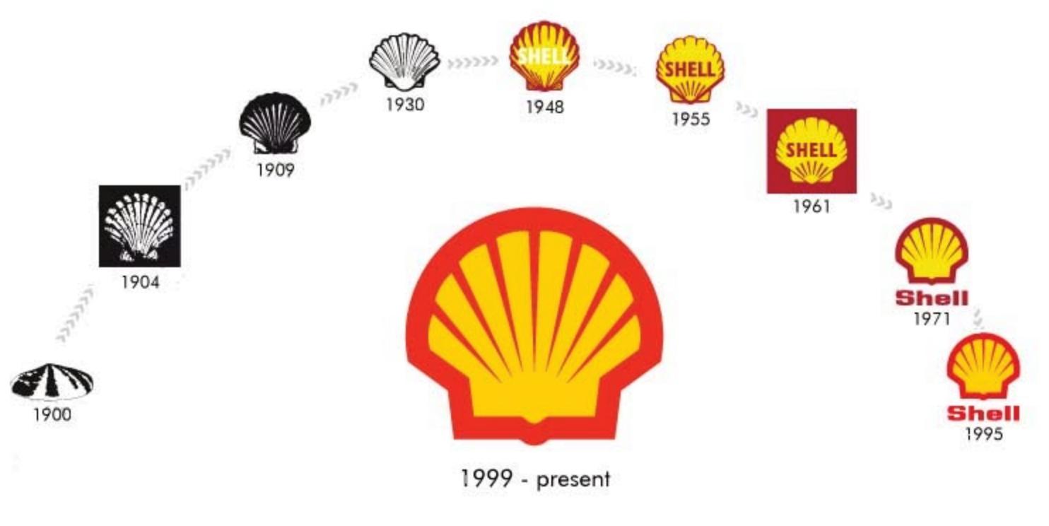Redesign logo voorbeeld Shell